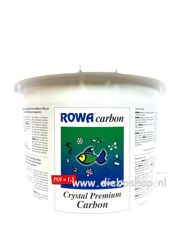 Rowa Carbon