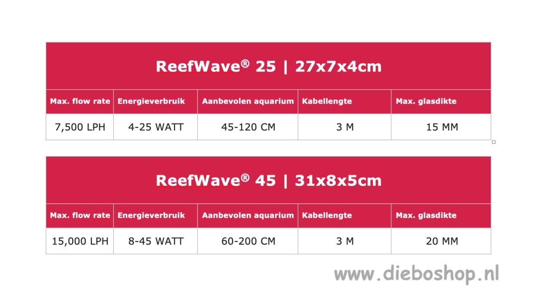Red Sea ReefWave 45