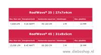 Red Sea ReefWave 45 thumb